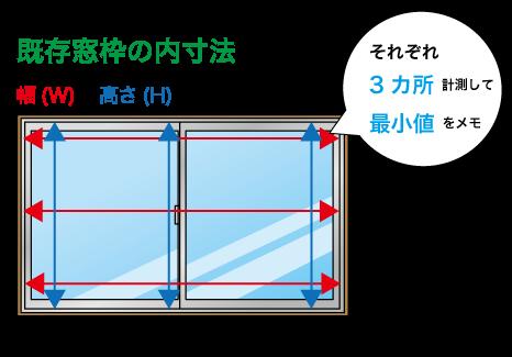 窓の寸法を測る